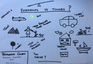 Experiences Vs Things