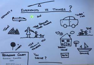 Experiences Vs Things